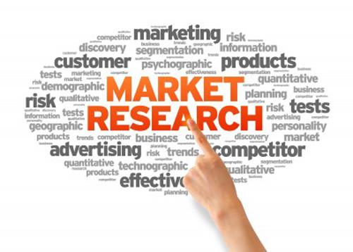 gsk market research